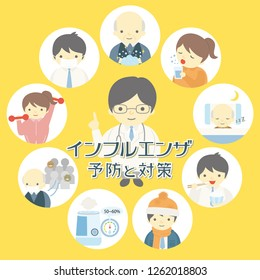 "Flu prevention vector poster. /In Japanese it is written ""Influenza prevention""."