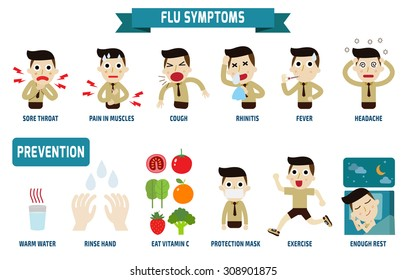 flu symptoms and Influenza.