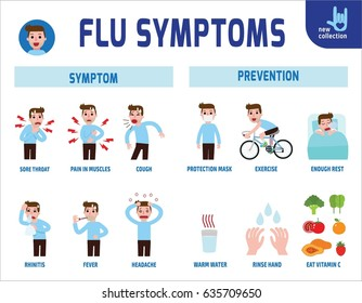 Flu symptoms and Influenza infographic.