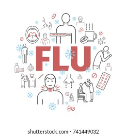 Flu Symptoms. Influenza. Treatment. Web Banner. Line icons set. Vector signs for web graphics