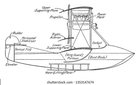 Flying Boat is a fixed winged seaplane with a hull allowing it to land on water that usually has no type of landing gear to allow operation on land, vintage line drawing or engraving illustration.