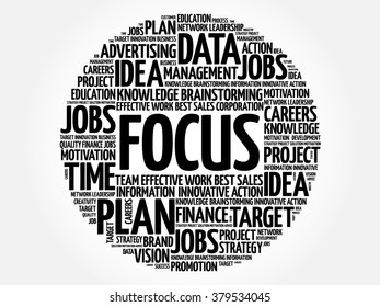 FOCUS word cloud, business concept