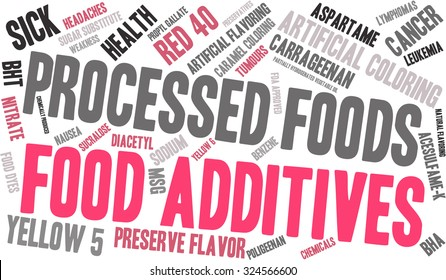 Food Additives word cloud on a white background.