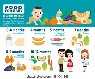 food for baby. banner header brochure concept. infographic elements. flat cute cartoon design illustration.