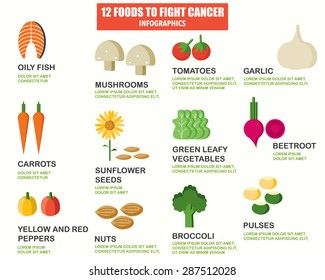 Food for Cancer infographics