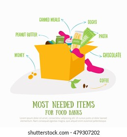 Food donation box concept illustration. Most needed items for food donation banks vector infographics with caned meat, socks, chocolate, socks. Food donation charity concept.