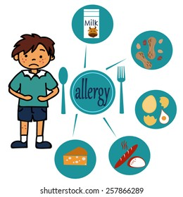 food and drink Allergy infographic.  Little boy and allergy icons.