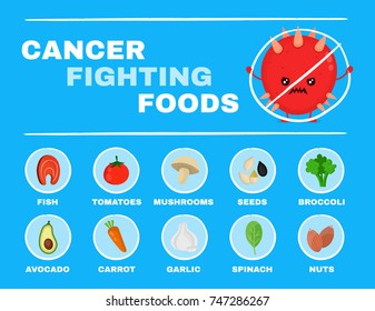Food fighting cancer infographic.Vector flat cartoon character illustration icon design.Isolated on white background.Cancer,food,nutrition,healthcare concept. Fish,tomatoes,seeds,mushrooms,broccoli