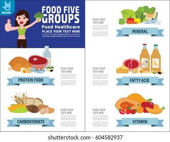 food five group foods healthy plan. vitamins and minerals infographic elements. nutrient. Medical healthcare concept. Vector flat icon cartoon design illustration template brochure
