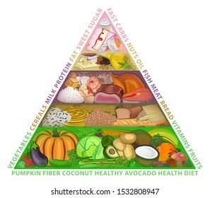 Food Pyramid Drawing Images Stock Photos Vectors Shutterstock