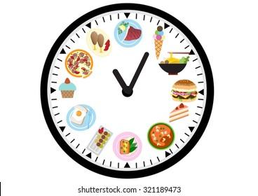 food icons on a clock , food design