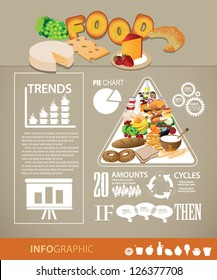 Food Info graphic Elements EPS 8 vector no open shapes or paths. grouped for easy editing. Dozens of detailed foods included.