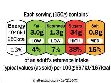 Food Nutrition information label for Front of Pack. Front of pack nutrition labels compliant with the UK Health Ministers' recommendation on the use of colour coding.