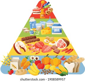 food on pyramid for concept