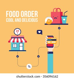 Food order Online shopping e-commerce mobile payment Successful business concept