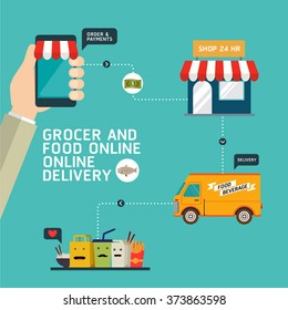 Food order Online shopping e-commerce mobile payment business concept and delivery
