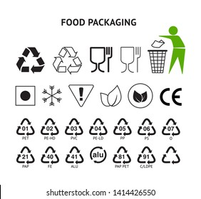 Food packaging symbols set resin icons plastic wrapping package sign European conformity handbook general symbols.