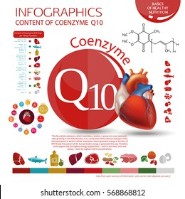 Food products that are useful for the heart and cardiovascular system, with a high content of Coenzyme Q10. Meats, fish, oil.  Contents per 100 grams of product. Chemical formula