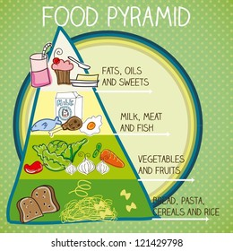 The food pyramid. Colorful vector illustration with text