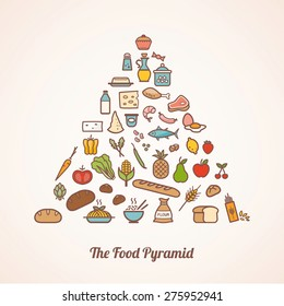The food pyramid composed of food icons set including vegetables, grains, fruits, meat, fish, dairy and condiments
