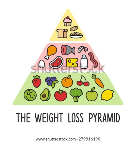 Food Pyramid Concept Diagram Targeted Weight Stock Vector Royalty