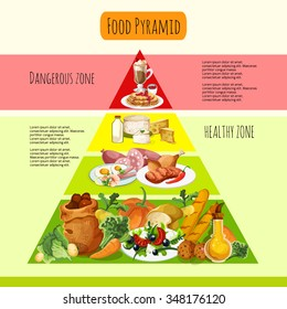 Food pyramid concept with healthy and dangerous products cartoon vector illustration