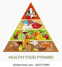 Food pyramid. Daily intake of food.  Natural organic food - cereals, dairy products, meat, fish, vegetables, fruits.