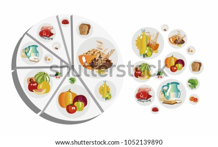 Food Pyramid Form Pie Chart Recommendation Stock Vector Royalty