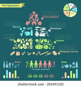 Food pyramid healthy eating concept infographic with charts vector illustration.