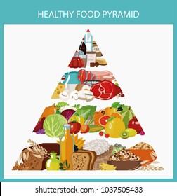 Food pyramid. Healthy food - natural organic products. Cereals, meat, dairy products, vegetables, fruits. Recommended daily food norm. Healthy lifestyle. White and blue