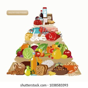 Food pyramid. Healthy food - natural organic products (cereals, meat, dairy products, vegetables, fruits). Recommended daily food norm. Caring for a healthy diet.
