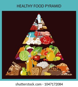 Food pyramid. Healthy food - natural organic products (cereals, meat, dairy products, vegetables, fruits). Recommended daily food norm. Healthy lifestyle. Brown and blue