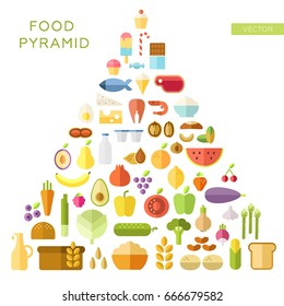 Food pyramid. Principles of Healthy Eating. Healthy lifestyle. Icons of products. Infographic. Vector illustration. Flat style, trendy design. White background isolated