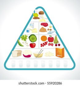 Food pyramid in vector