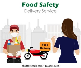 Food safety delivery during Quarantine. Deliveryman with glove holding grocery bag to customer at home during COVID-19 corona virus spreading. Idea for COVID-19 outbreak,quarantine and stay home.