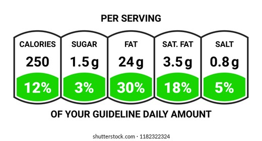 Food value label chart. Vector information beverage guideline table