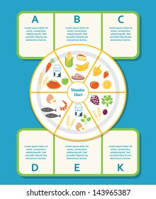 Food and Vitamins Infographics Chart. Healthy Diet and Food Concept. Vector EPS 10