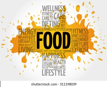 FOOD word cloud, health cross concept