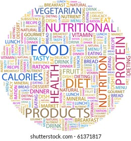 FOOD. Word collage on white background. Illustration with different association terms.