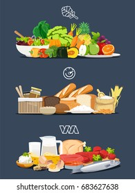 Foods with health benefits. Simple illustrations for Nutrition. The introduction of a balanced diet. Each type of food that the body should be in a day.