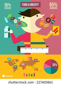Foods and obesity Info graphic. flat design element. vector illustration