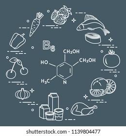 Foods rich in vitamin B6. Carrot, strawberry, fish, tomato, orange, chicken, milk, dairy products, yogurt, garlic, cherries, peppers.