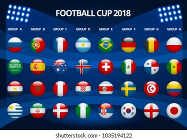 Football 2018, Europe Qualification, all Groups