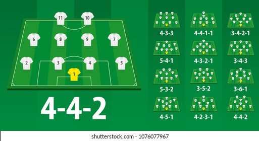 Football lineups formation, different soccer formation on field. Green vector background.