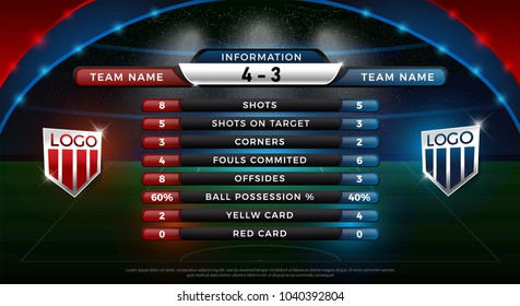 football scoreboard and global stats broadcast graphic soccer template, 2018 soccer information score, statistics, shots, offsides, corners, fouls committed and ball possession