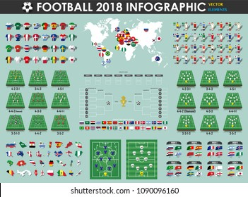 Football or Soccer cup infographic elements . Vector for international world championship tournament 2018 . Flat design .