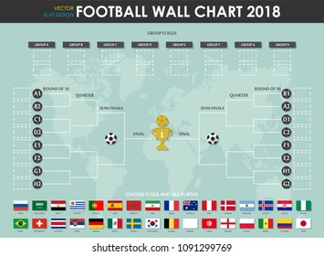Football or soccer cup wall chart . Vector for international world championship tournament 2018 . Flat design .