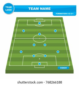 Football (Soccer) formation strategy template with perspective field (4-2-3-1).