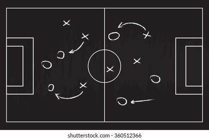 Football or soccer game strategy plan isolated on blackboard texture with chalk rubbed background. Sport infographics element