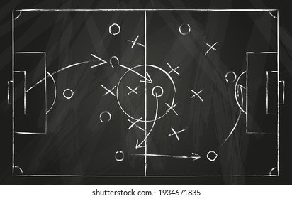 Football tactic scheme. Soccer game strategy with arrows on black chalk board. Coach attack plan for play on field top view vector concept